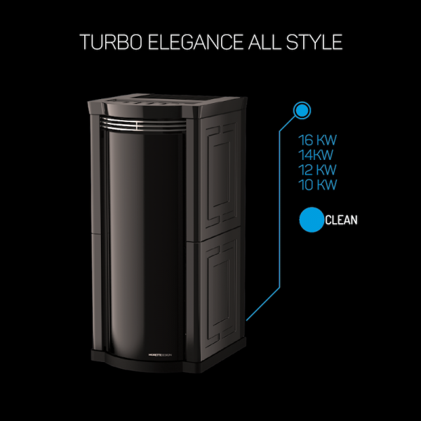TURBO ELEGANCE ALL STYLE 10:12:14:16: KW
